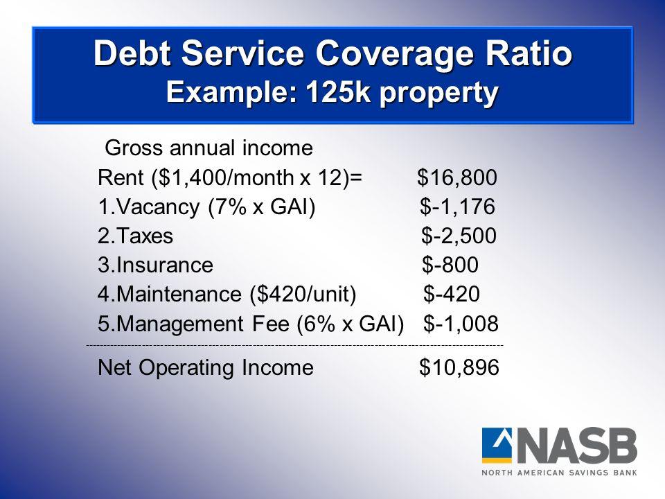 Gross annual income Rent ($1,400/month x 12)= $16,800 1.Vacancy (7% x GAI) $-1,176 2.Taxes $-2,500 3.Insurance $-800 4.Maintenance ($420/unit) $-420 5