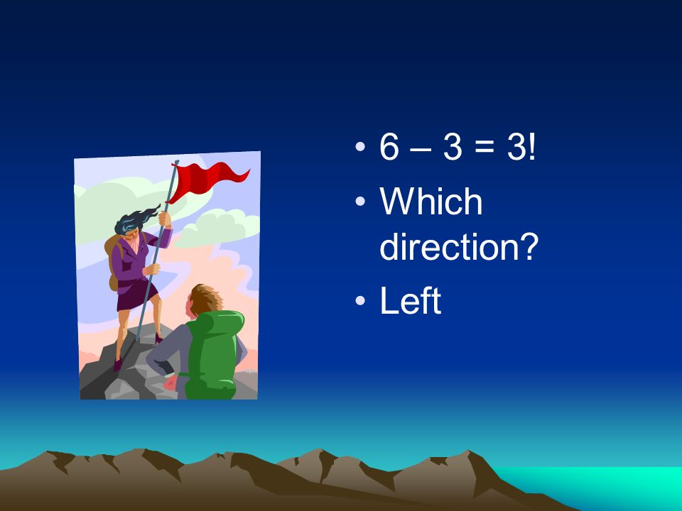 6 – 3 = 3! Which direction? Left