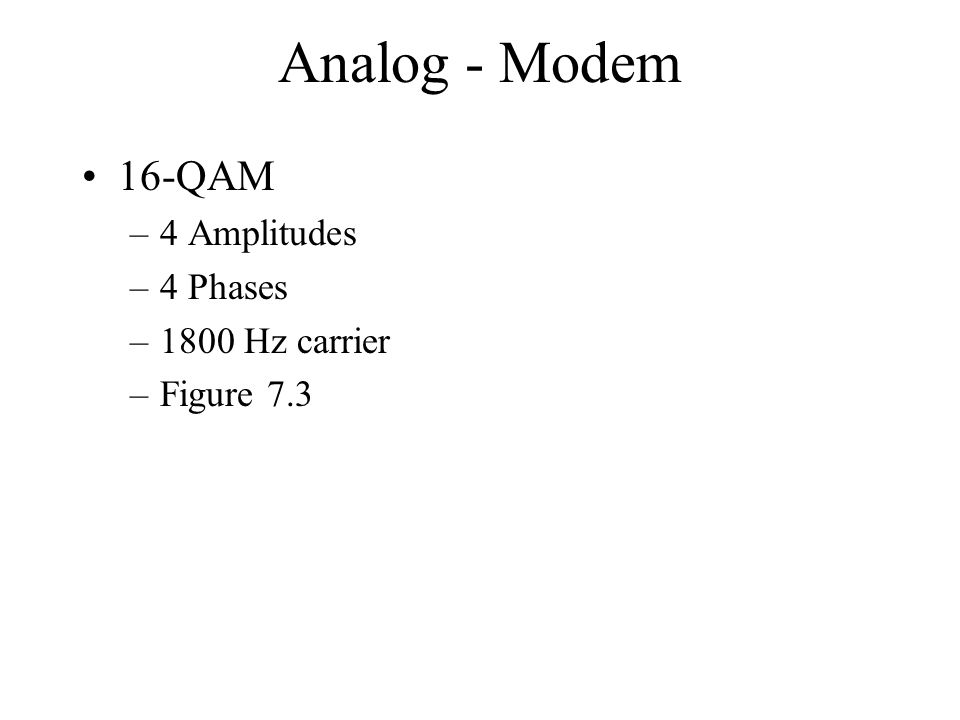 Analog - Modem 16-QAM –4 Amplitudes –4 Phases –1800 Hz carrier –Figure 7.3