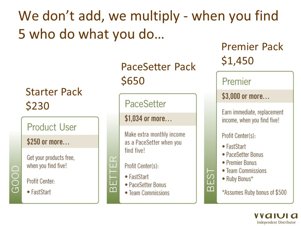 We dont add, we multiply - when you find 5 who do what you do… Starter Pack $230 PaceSetter Pack $650 Premier Pack $1,450
