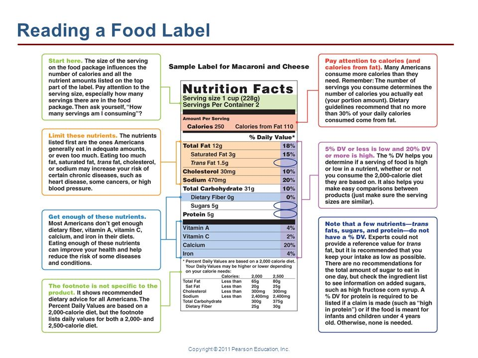 Copyright © 2011 Pearson Education, Inc. Reading a Food Label