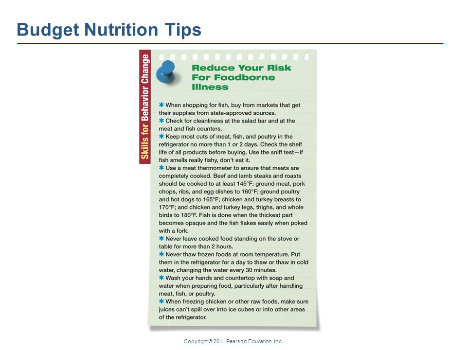 Copyright © 2011 Pearson Education, Inc. Budget Nutrition Tips