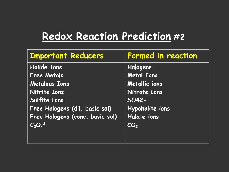 Redox Reaction Prediction #1 Important OxidizersFormed in reaction MnO 4 - (acid solution) MnO 4 - (basic solution) MnO 2 (acid solution) Cr 2 O 7 2-