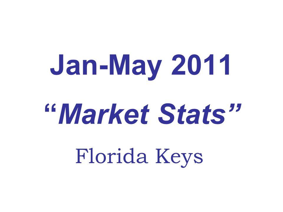 Florida Keys Real Estate Market Jan-May 2011 Vs.