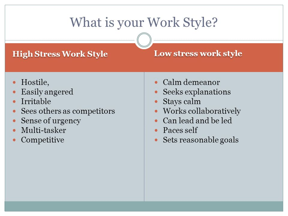 High Stress Work Style Low stress work style Hostile, Easily angered Irritable Sees others as competitors Sense of urgency Multi-tasker Competitive Calm demeanor Seeks explanations Stays calm Works collaboratively Can lead and be led Paces self Sets reasonable goals What is your Work Style