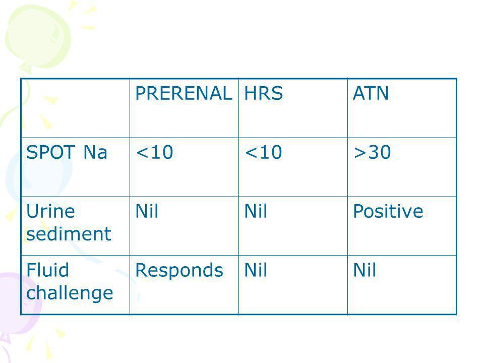 PRERENALHRSATN SPOT Na<10 >30 Urine sediment Nil Positive Fluid challenge RespondsNil
