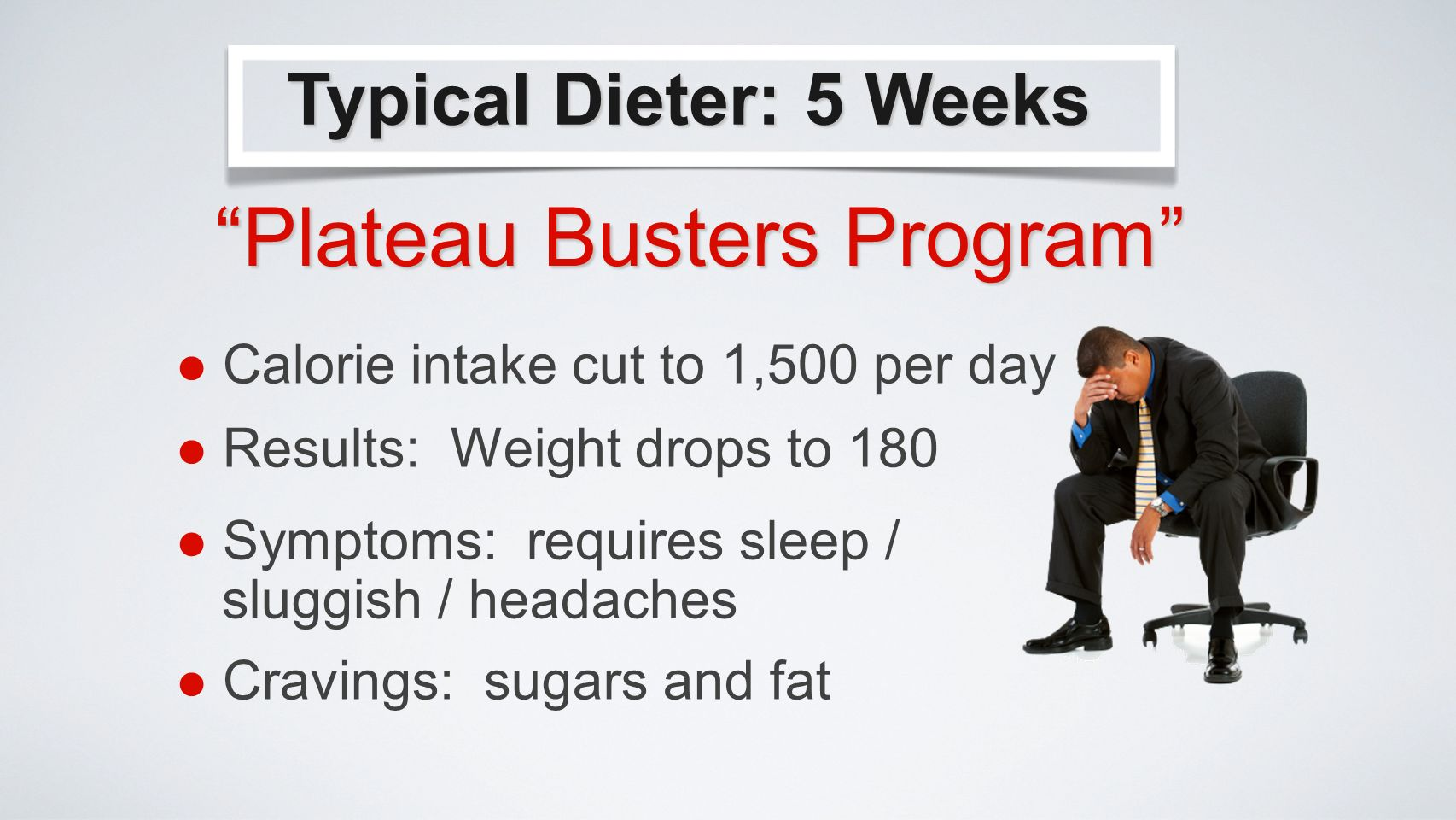 Calorie intake cut to 1,500 per day Typical Dieter: 5 Weeks Plateau Busters Program Results: Weight drops to 180 Symptoms: requires sleep / sluggish / headaches Cravings: sugars and fat
