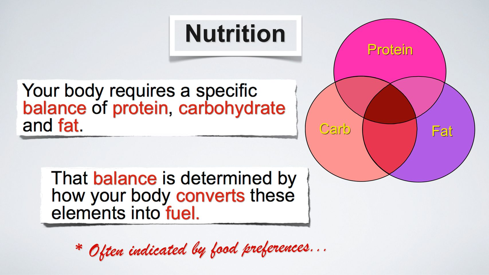 Nutrition Protein Carb Fat * Often indicated by food preferences...