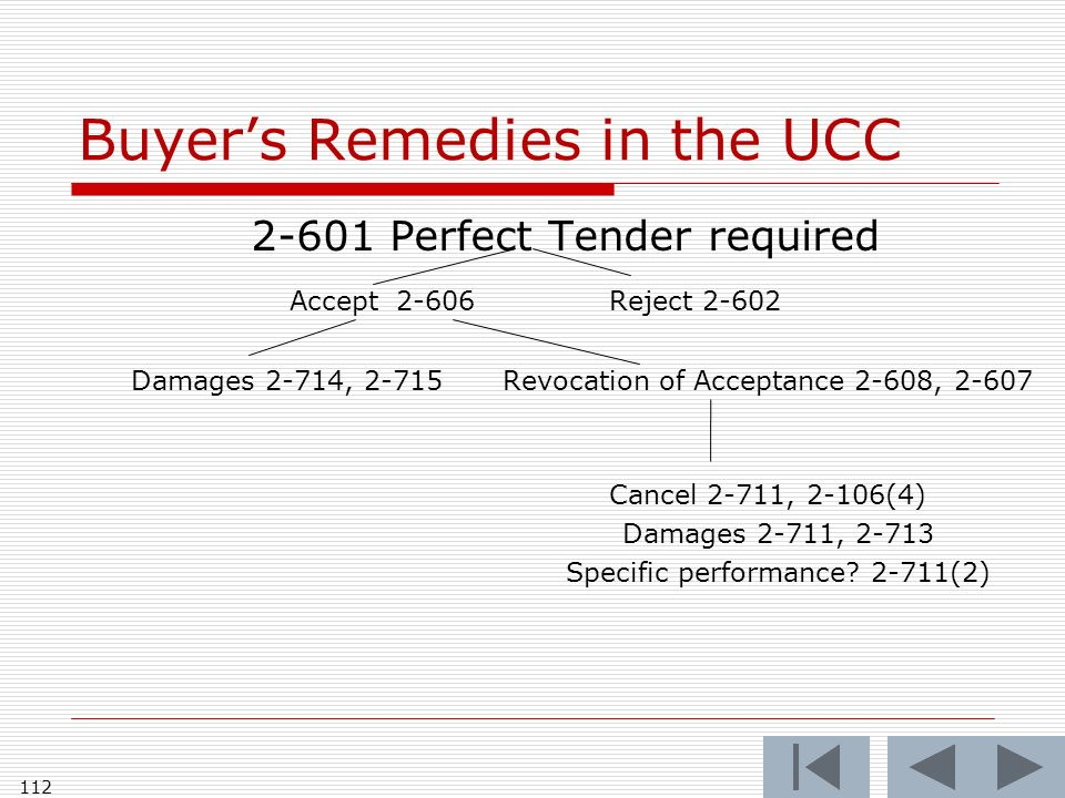 Buyers Remedies in the UCC 2-601 Perfect Tender required Accept2-606Reject 2-602 Damages 2-714, 2-715Revocation of Acceptance 2-608, 2-607 Cancel 2-711, 2-106(4) Damages 2-711, 2-713 Specific performance.