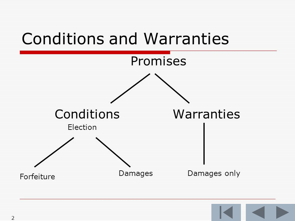 2 Conditions and Warranties Promises ConditionsWarranties Election Forfeiture DamagesDamages only