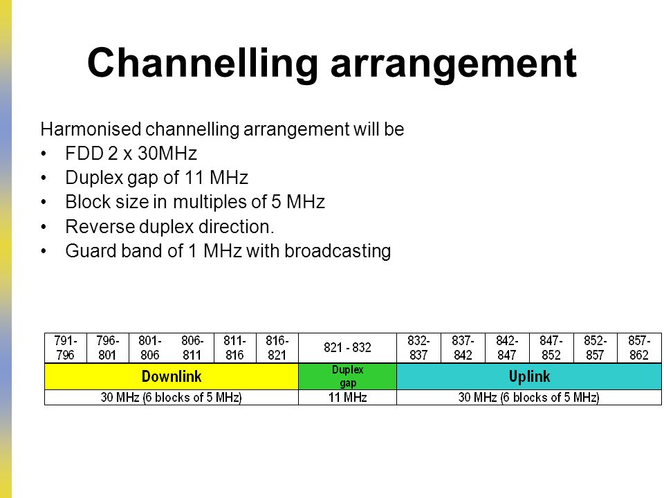 Channelling arrangement Harmonised channelling arrangement will be FDD 2 x 30MHz Duplex gap of 11 MHz Block size in multiples of 5 MHz Reverse duplex