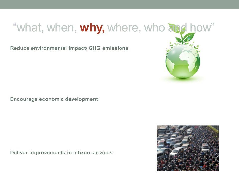 Reduce environmental impact/ GHG emissions Encourage economic development Deliver improvements in citizen services