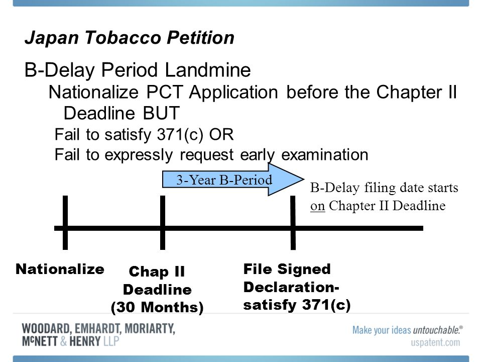 Japan Tobacco Petition B-Delay Period Landmine Nationalize PCT Application before the Chapter II Deadline BUT Fail to satisfy 371(c) OR Fail to expres