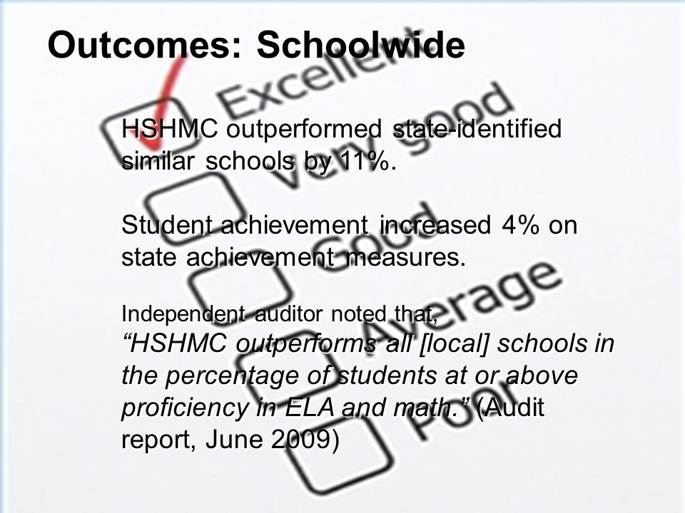 Outcomes: Schoolwide HSHMC outperformed state-identified similar schools by 11%. Student achievement increased 4% on state achievement measures. Indep