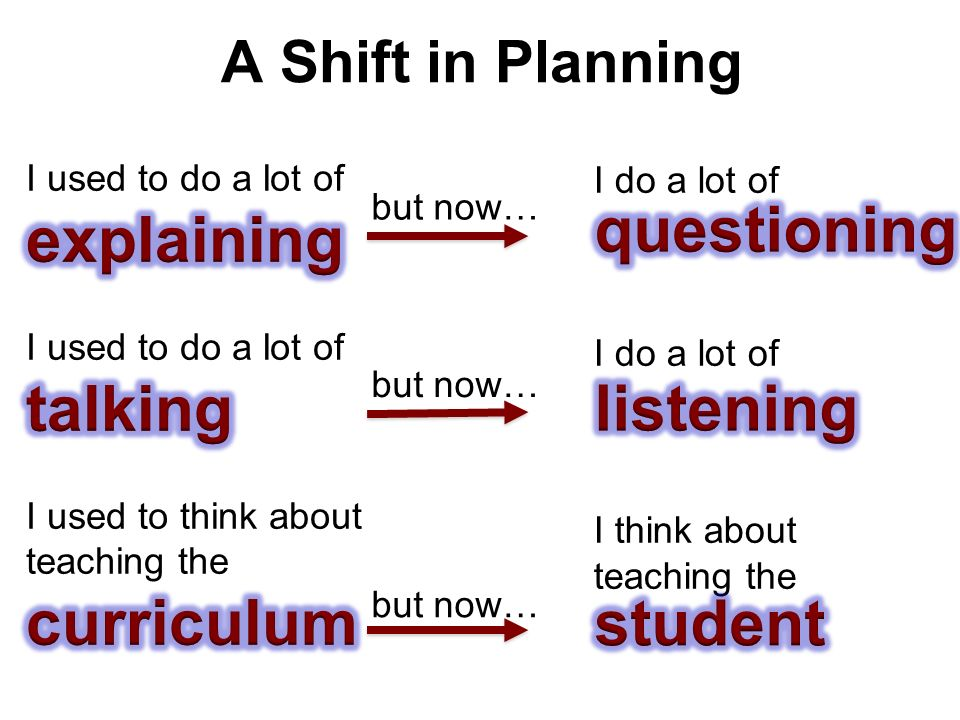 A Shift in Planning I do a lot of I think about teaching the but now…