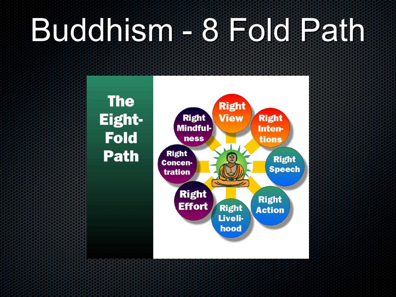 Buddhism - 8 Fold Path