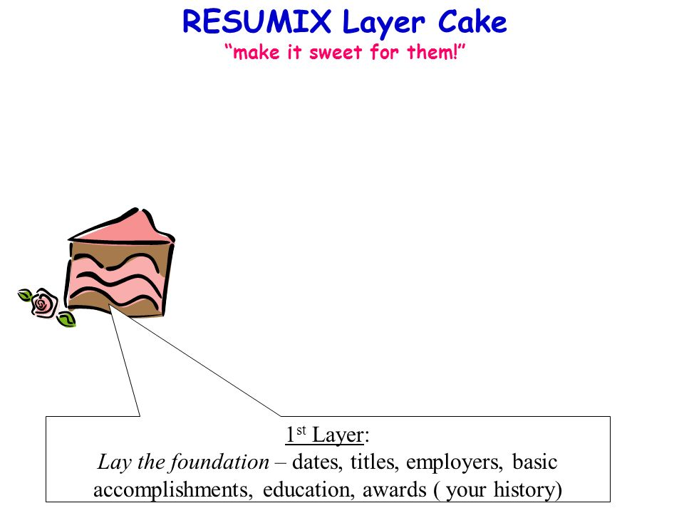 RESUMIX Layer Cake make it sweet for them! 1 st Layer: Lay the foundation – dates, titles, employers, basic accomplishments, education, awards ( your