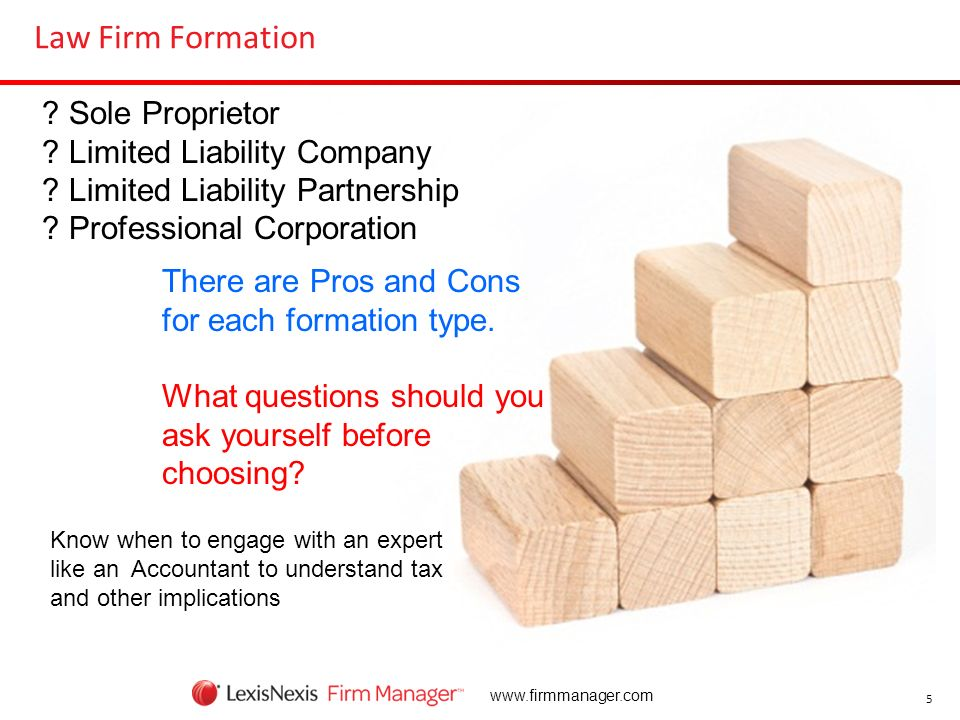 5 www.firmmanager.com Law Firm Formation ? Sole Proprietor ? Limited Liability Company ? Limited Liability Partnership ? Professional Corporation Ther