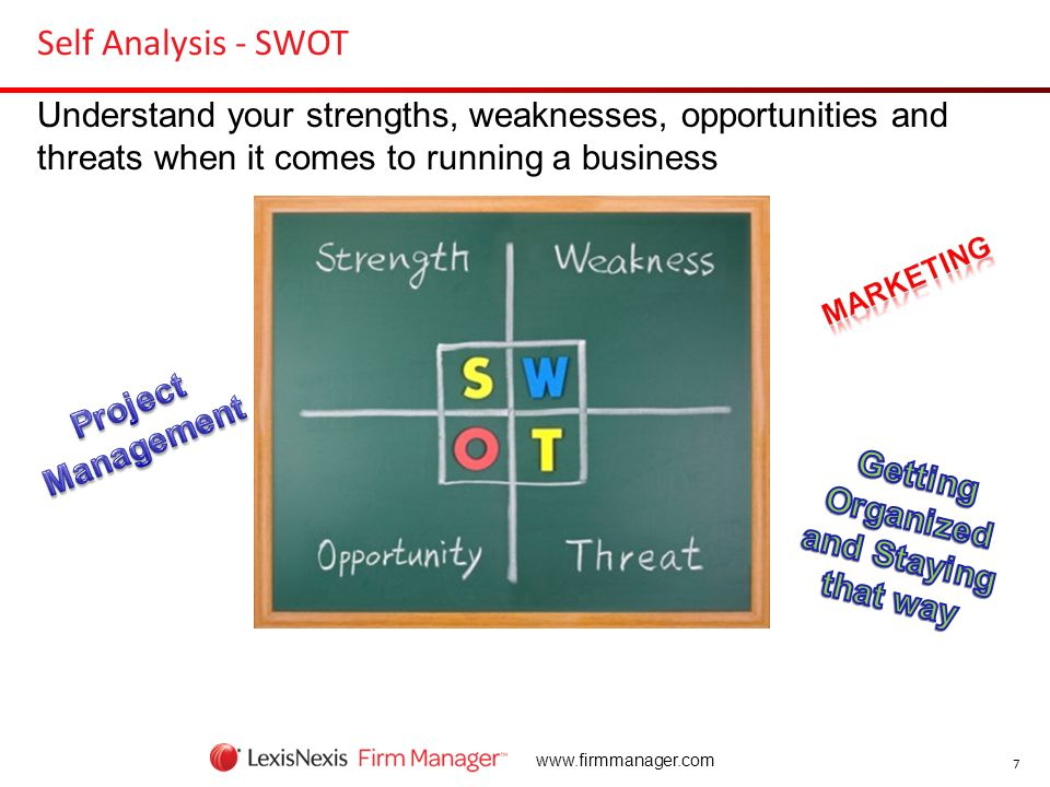 7 www.firmmanager.com Self Analysis - SWOT Understand your strengths, weaknesses, opportunities and threats when it comes to running a business