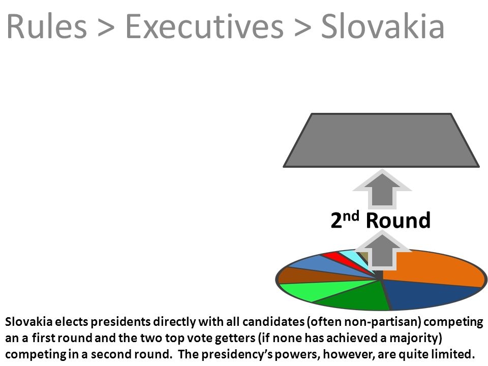 Slovakia elects presidents directly with all candidates (often non-partisan) competing an a first round and the two top vote getters (if none has achi