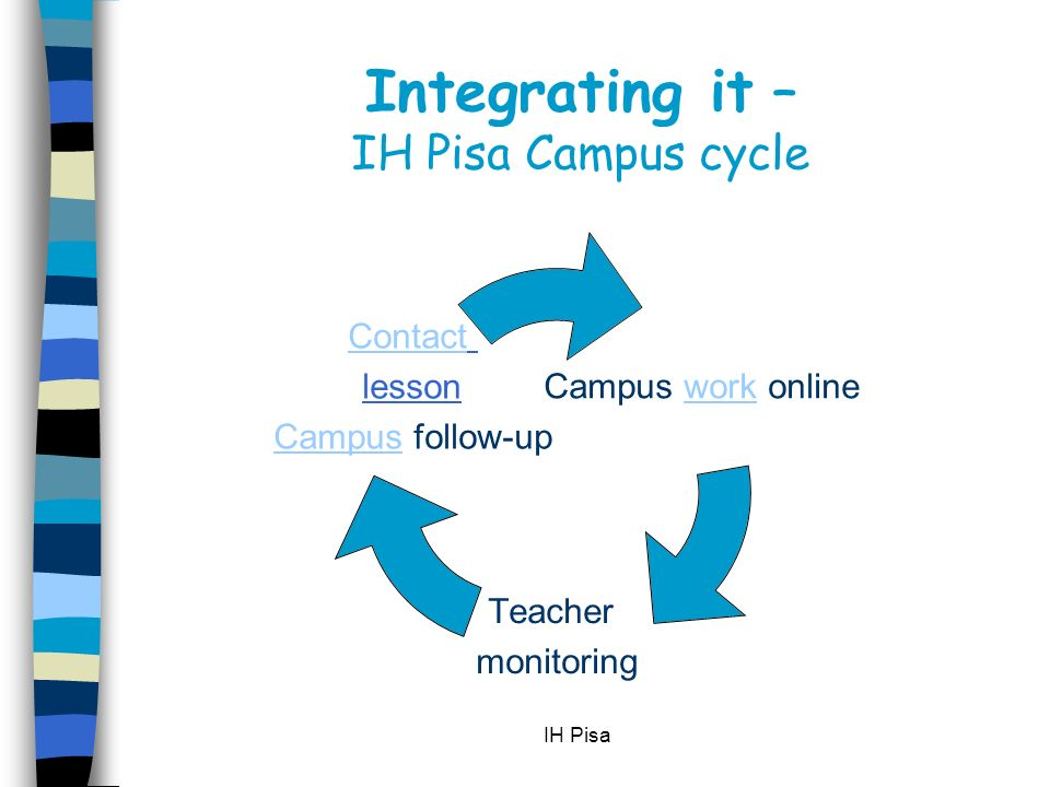 IH Pisa Campus VOIP – 1 to 1 n 20 hrs contact + 20 hrs GLP n meeting every Tues & Thurs n Shared contact lesson with IH Campus n + independent work on IH Campus n