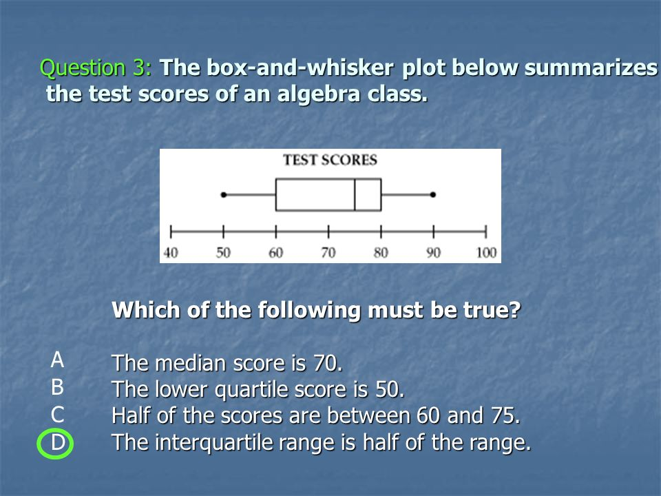 Question 2: The box-and-whisker plot below shows student scores on a physical fitness test. Students receive an award for scores at or above the upper