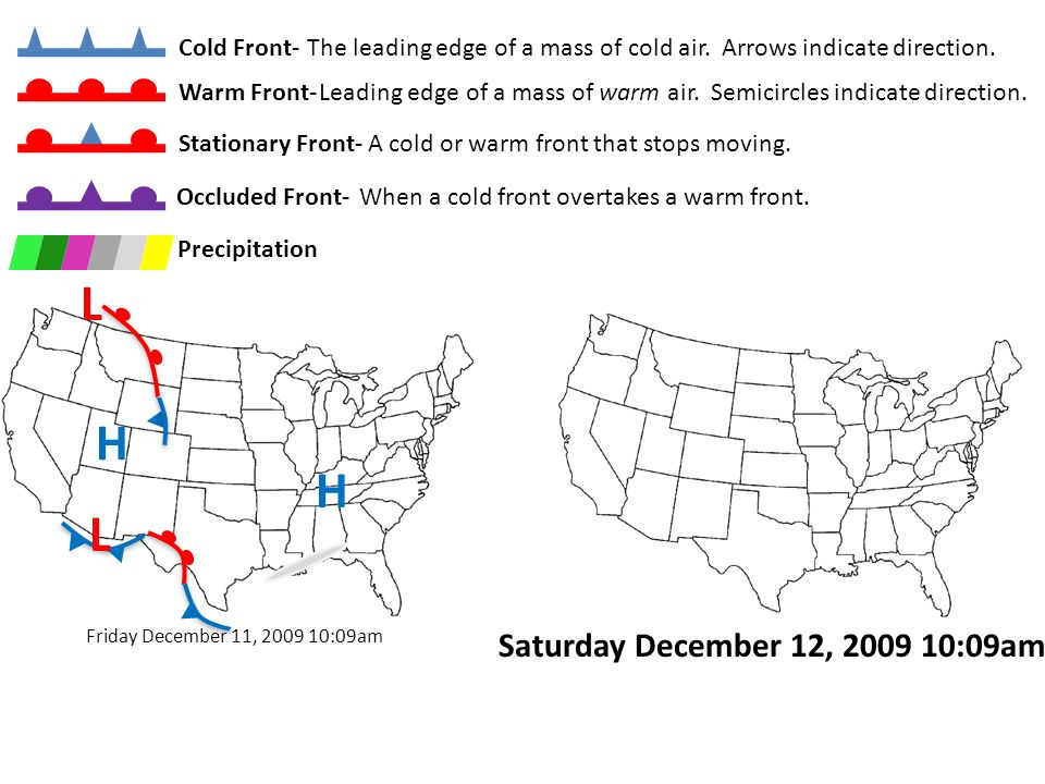 Copyright © 2011 InteractiveScienceLessons.com H H Cold Front-The leading edge of a mass of cold air.