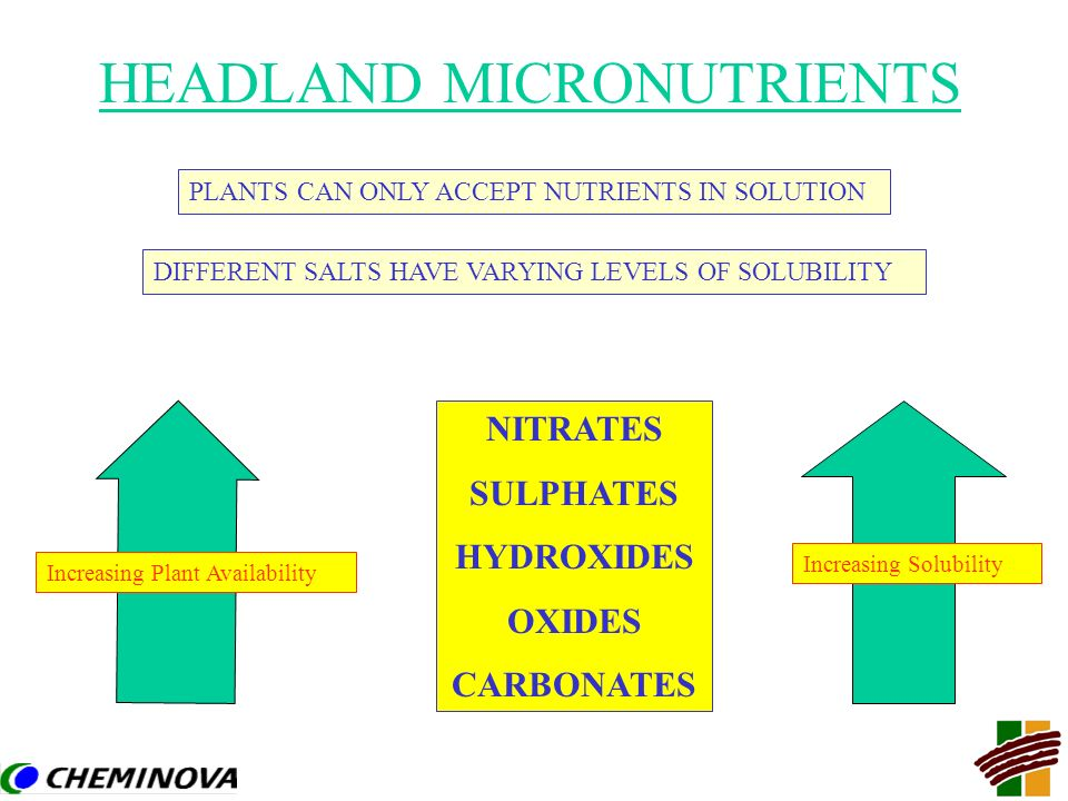 HEADLAND MICRONUTRIENTS PLANTS CAN ONLY ACCEPT NUTRIENTS IN SOLUTION DIFFERENT SALTS HAVE VARYING LEVELS OF SOLUBILITY NITRATES SULPHATES HYDROXIDES O