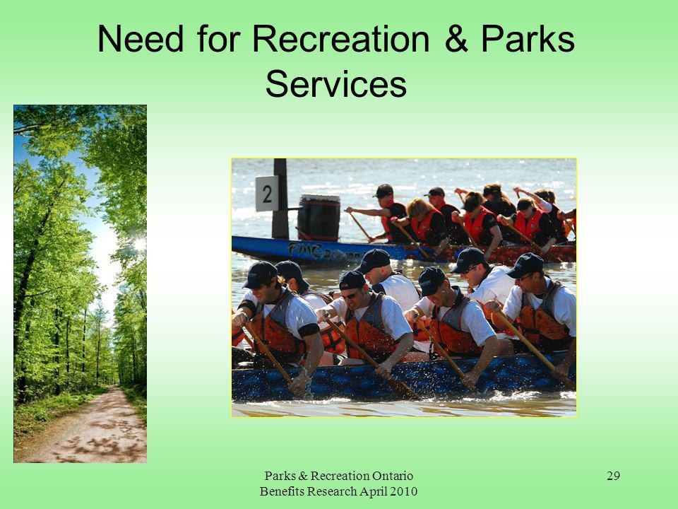 Parks & Recreation Ontario Benefits Research April 2010 29 Need for Recreation & Parks Services