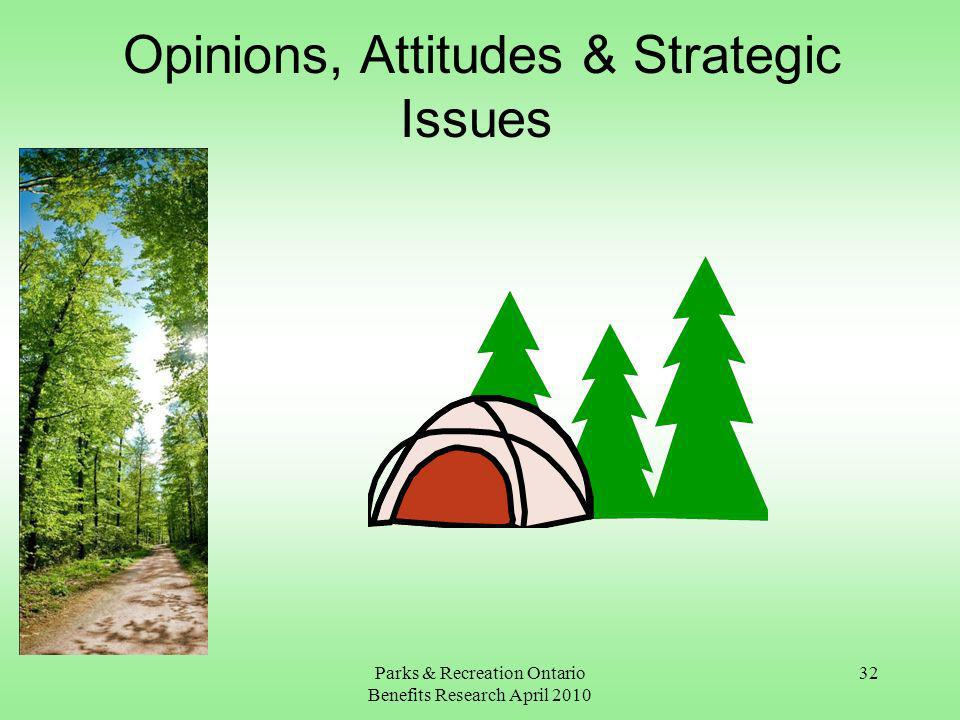 Parks & Recreation Ontario Benefits Research April 2010 32 Opinions, Attitudes & Strategic Issues