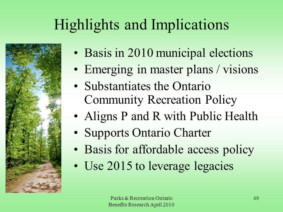 Parks & Recreation Ontario Benefits Research April 2010 49 Highlights and Implications Basis in 2010 municipal elections Emerging in master plans / visions Substantiates the Ontario Community Recreation Policy Aligns P and R with Public Health Supports Ontario Charter Basis for affordable access policy Use 2015 to leverage legacies