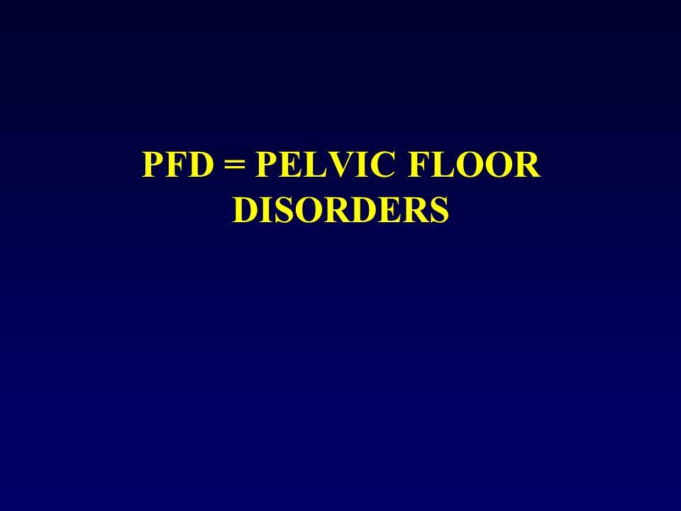PFD = PELVIC FLOOR DISORDERS