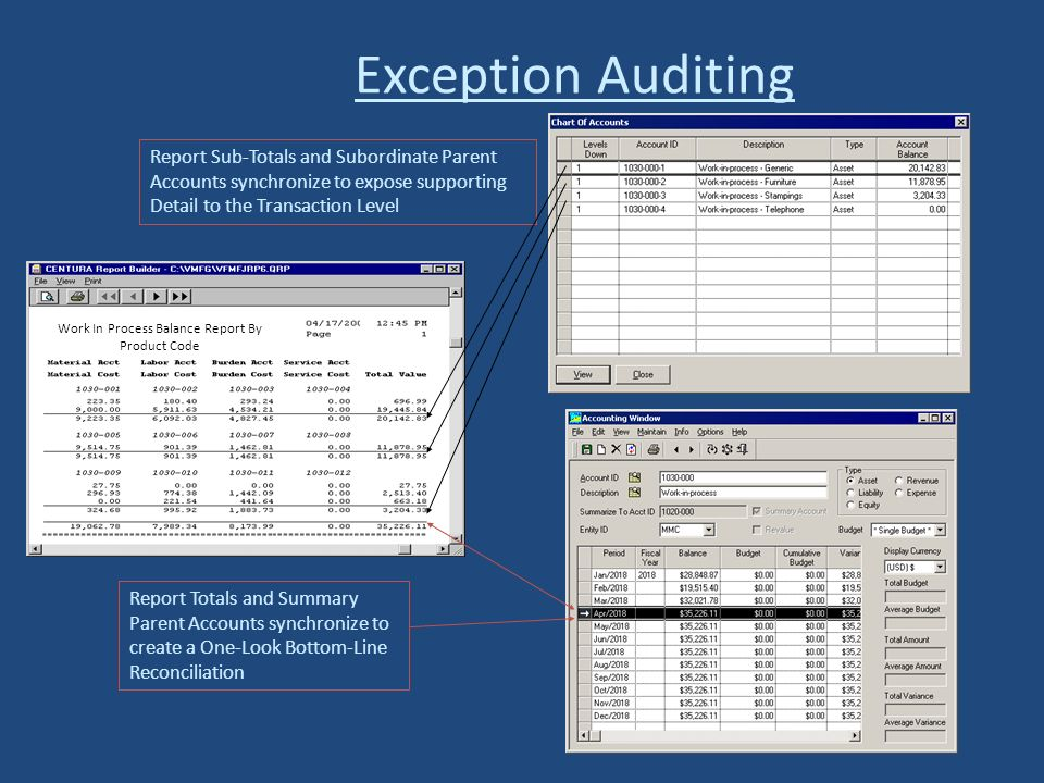 Exception Auditing Work In Process Balance Report By Product Code Report Totals and Summary Parent Accounts synchronize to create a One-Look Bottom-Li
