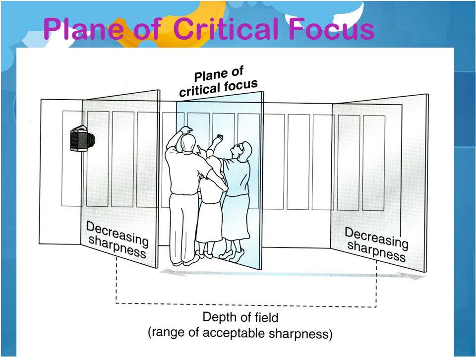 Plane of Critical Focus