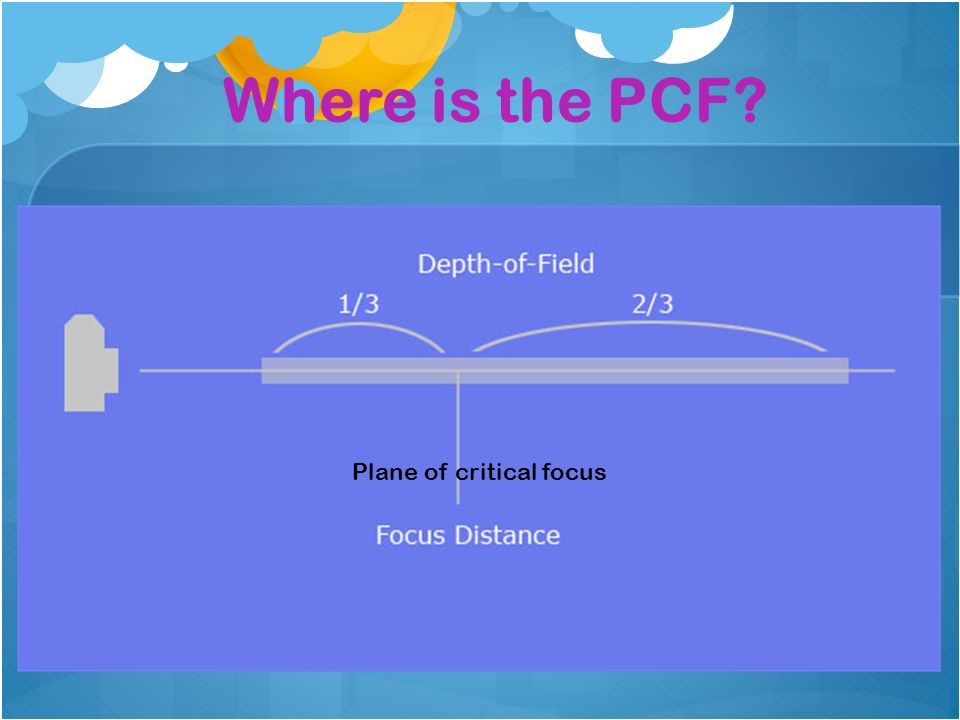 Where is the PCF Plane of critical focus