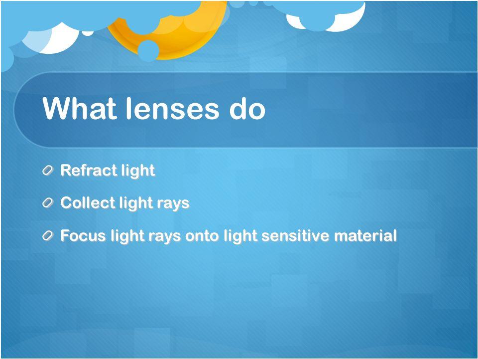 What lenses do Refract light Collect light rays Focus light rays onto light sensitive material