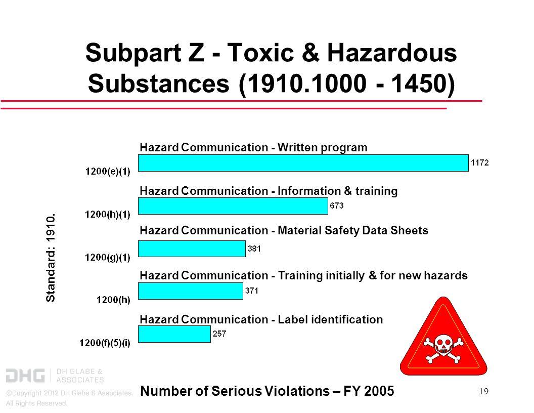 Number of Serious Violations – FY 2005 19 Subpart Z - Toxic & Hazardous Substances (1910.1000 - 1450) Hazard Communication - Written program Hazard Co