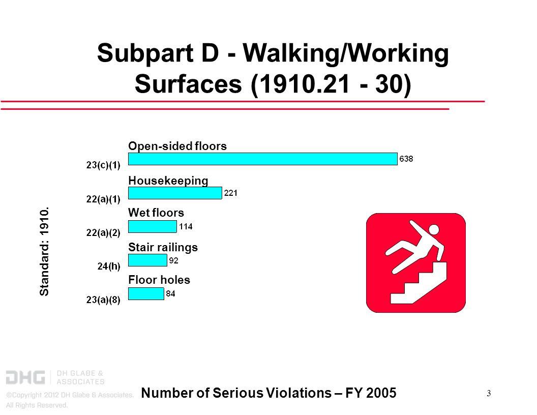 Number of Serious Violations – FY 2005 3 Subpart D - Walking/Working Surfaces (1910.21 - 30) Open-sided floors Housekeeping Wet floors Stair railings