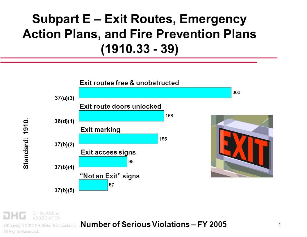 Number of Serious Violations – FY 2005 4 Subpart E – Exit Routes, Emergency Action Plans, and Fire Prevention Plans (1910.33 - 39) Exit route doors un