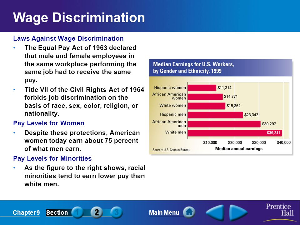 Chapter 9SectionMain Menu Wage Discrimination Laws Against Wage Discrimination The Equal Pay Act of 1963 declared that male and female employees in th