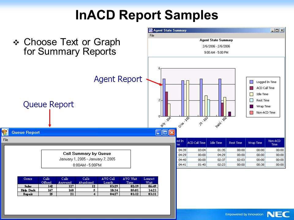 NEC Unified Solutions, Inc. InACD Report Samples Choose Text or Graph for Summary Reports Agent Report Queue Report