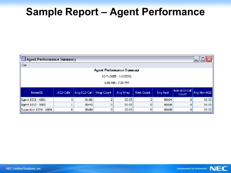 NEC Unified Solutions, Inc. Sample Report – Agent Performance