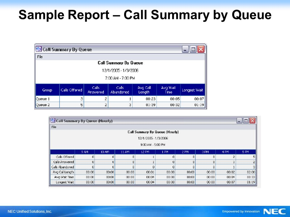 NEC Unified Solutions, Inc. Sample Report – Call Summary by Queue