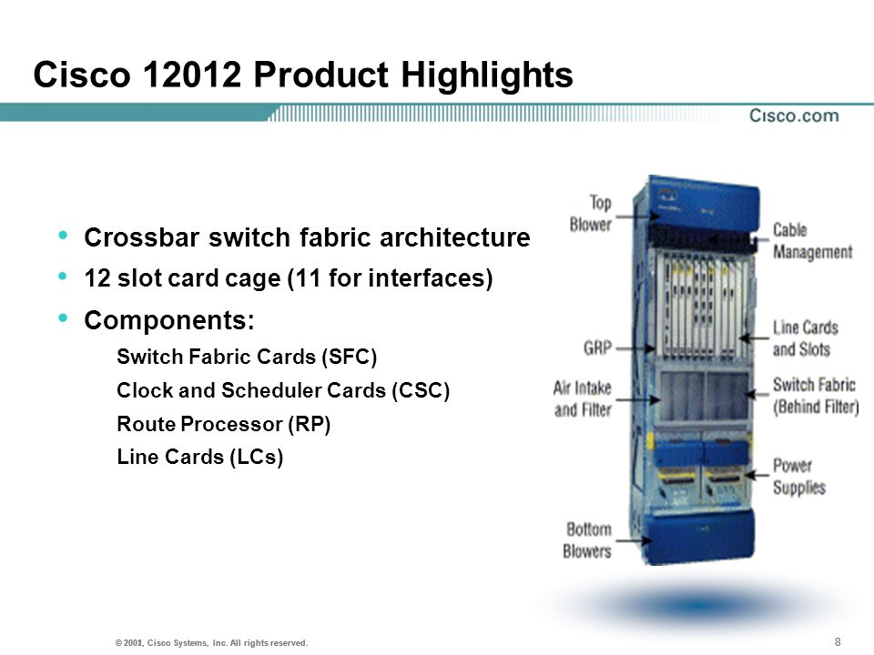 © 2001, Cisco Systems, Inc. All rights reserved. 8 8 © 2002, Cisco Systems, Inc. All rights reserved. 8 Cisco 12012 Product Highlights Crossbar switch