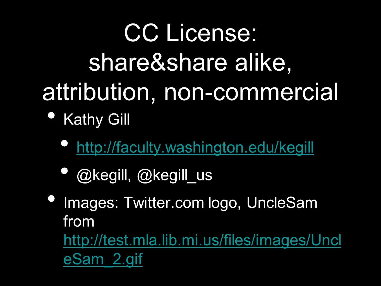 CC License: share&share alike, attribution, non-commercial Kathy Gill http://faculty.washington.edu/kegill @kegill, @kegill_us Images: Twitter.com log
