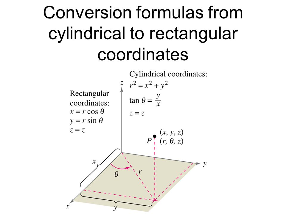 Conversion formulas from cylindrical to rectangular coordinates