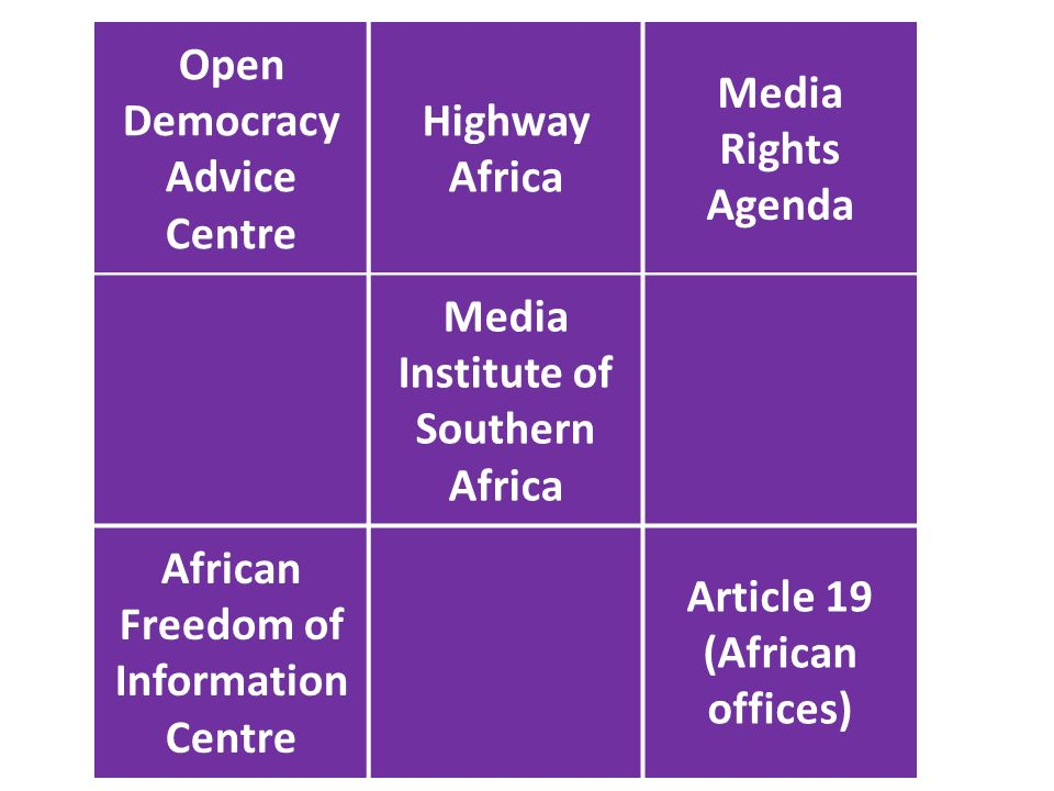 Open Democracy Advice Centre Highway Africa Media Rights Agenda Media Institute of Southern Africa African Freedom of Information Centre Article 19 (A