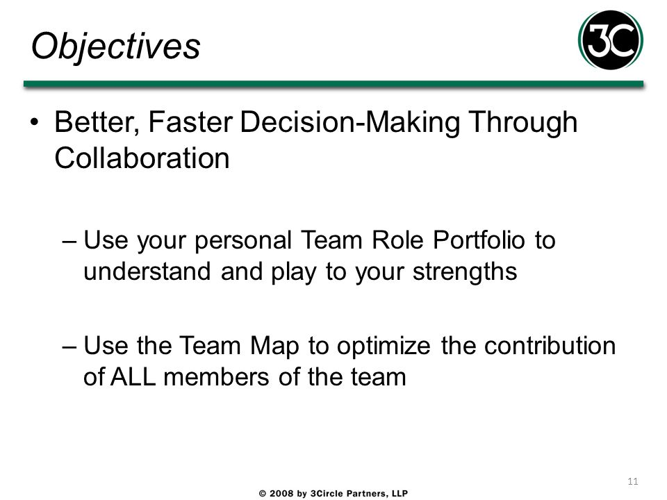 Objectives Better, Faster Decision-Making Through Collaboration –Use your personal Team Role Portfolio to understand and play to your strengths –Use t