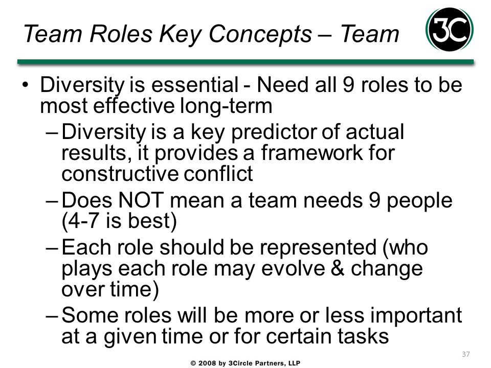 Team Roles Key Concepts – Team Diversity is essential - Need all 9 roles to be most effective long-term –Diversity is a key predictor of actual result