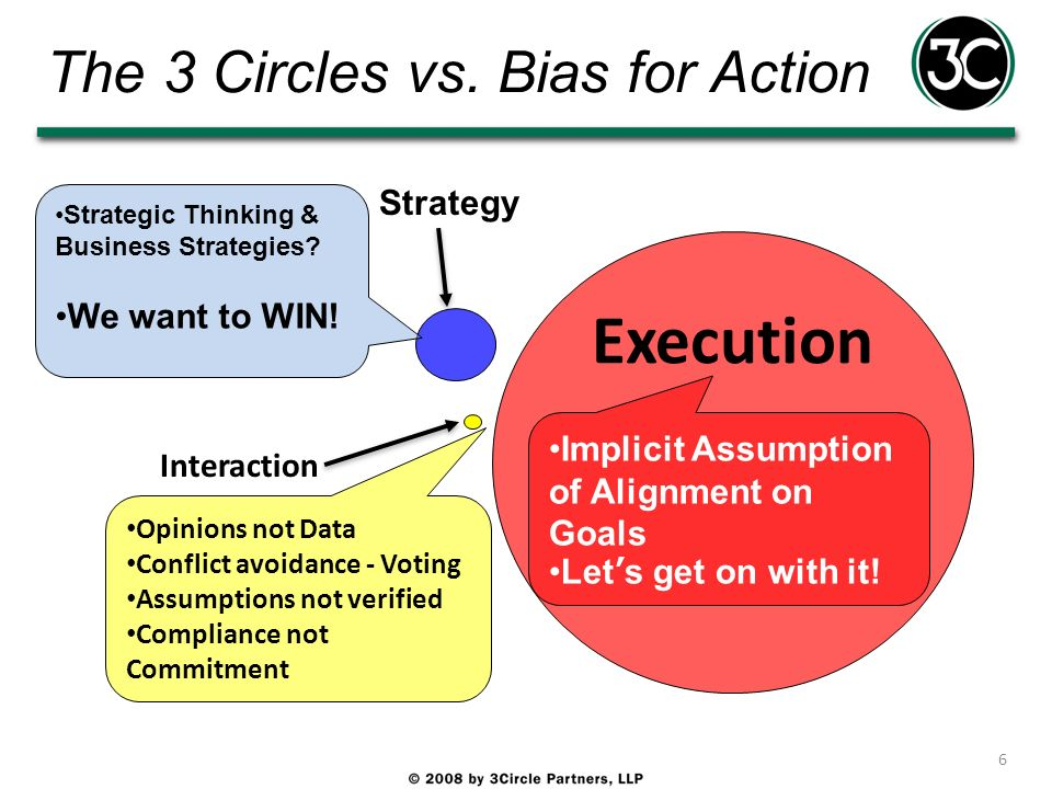 The 3 Circles vs. Bias for Action 6 Execution Interaction Implicit Assumption of Alignment on Goals Lets get on with it! Strategy Strategic Thinking &
